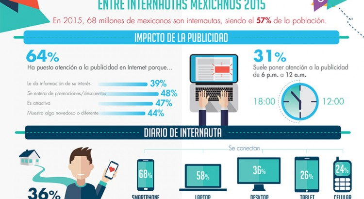 estudio-consumo-medios-dispositivos-entre-usuarios-internet-mexico-2016-2