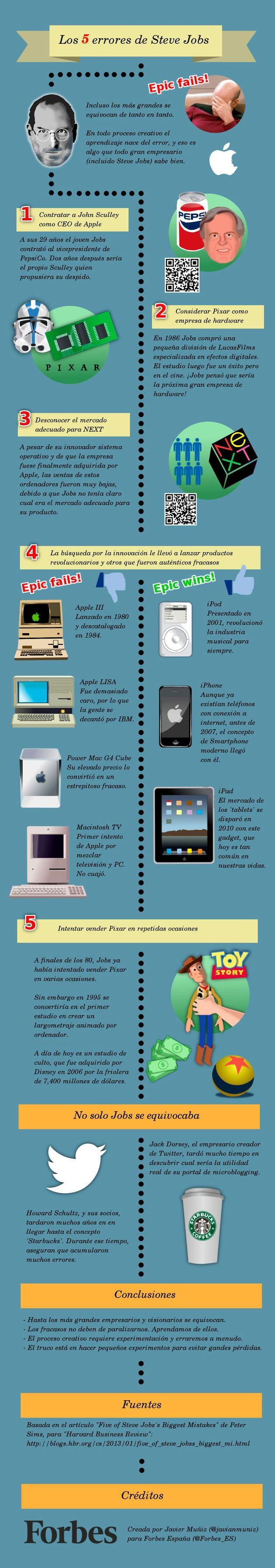 Los-cinco-errores-de-Steve-Jobs-forbes