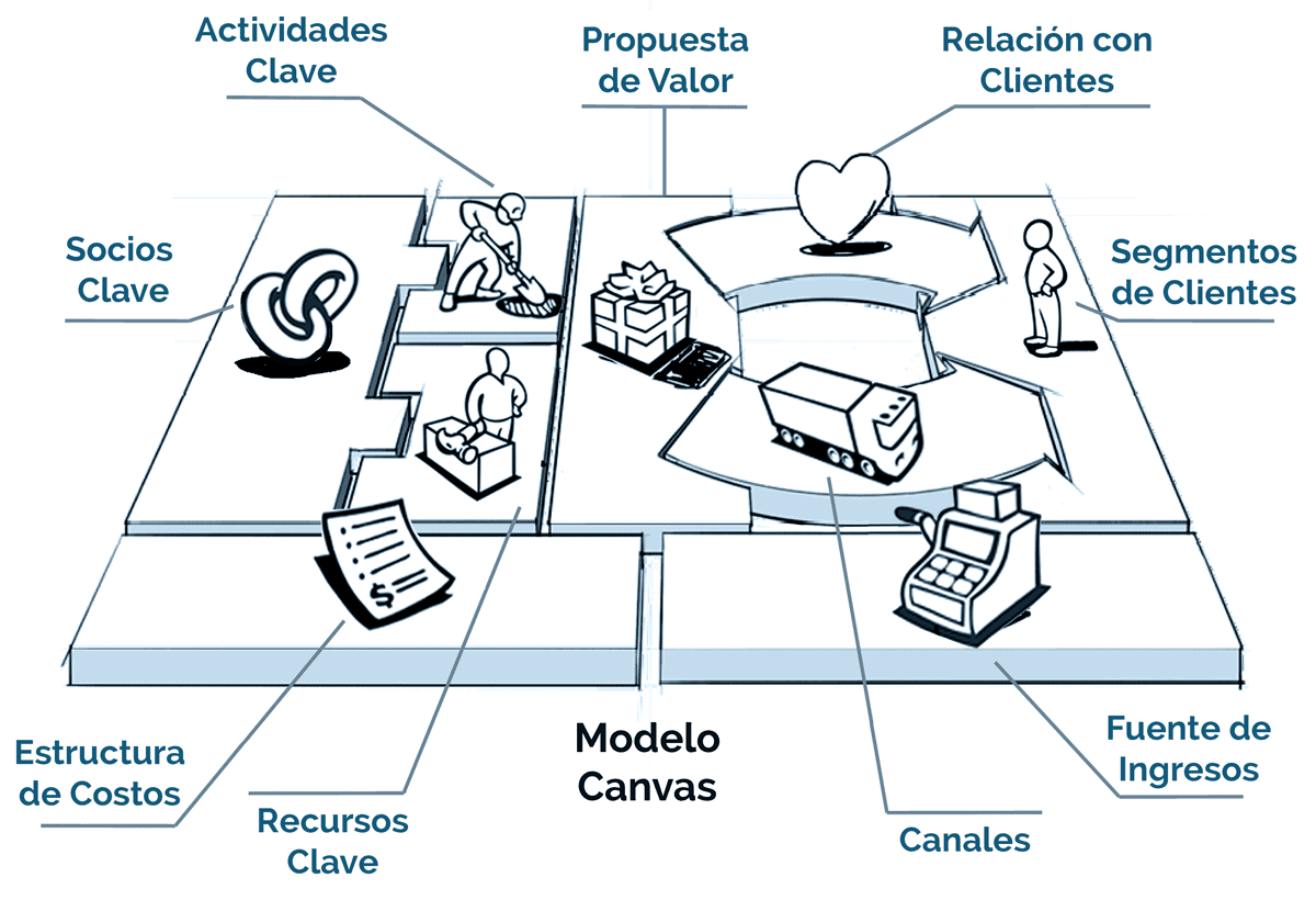 canvas-model-grafica