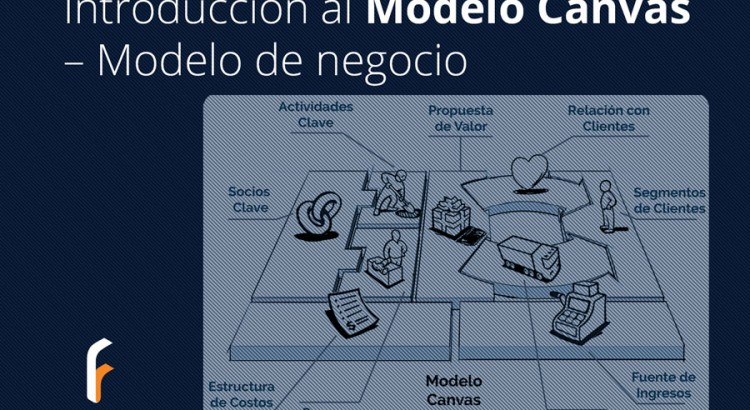 introduccion-al-modelo-canvas