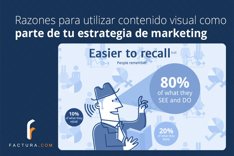 razones-para-usar-visuales-en-marketing